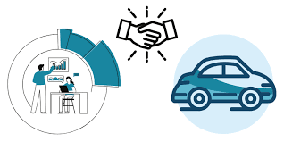 Auto Financing – A Simple Concept For Car Finance Companies